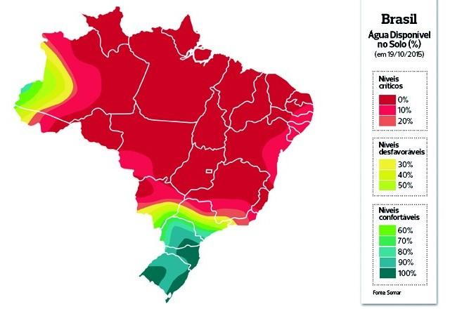 Verão com características extremas preocupa agricultores brasileiros